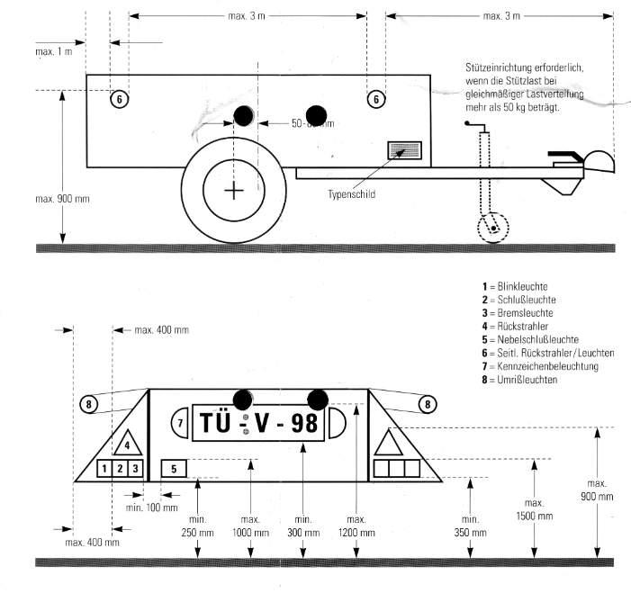 transportanh nger. Black Bedroom Furniture Sets. Home Design Ideas